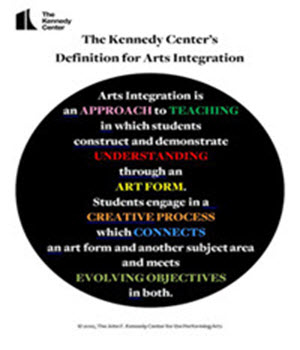 Changing Education Through the Arts logo
